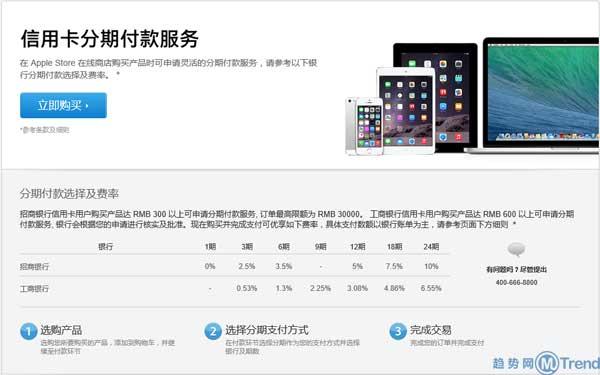 ,Apple,电信通讯,买iPhone6要注意什么:分期付款买苹果6还是6Plus还是5S