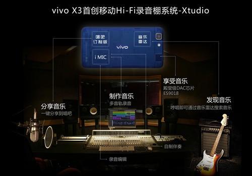 ,智能手机,小米,同质化严重?vivo X3音乐细分市场找出路