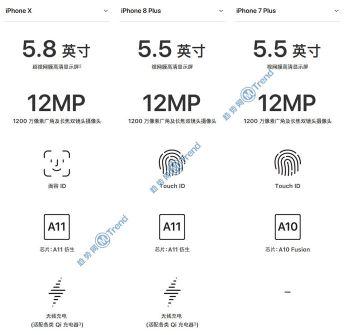 iPhoneX 苹果8Plus 7P差别:有什么不同?25个方面全对比