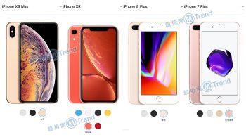 苹果XsMax XR和8P 7Plus 6sP参数哪款好:各代区别是什么