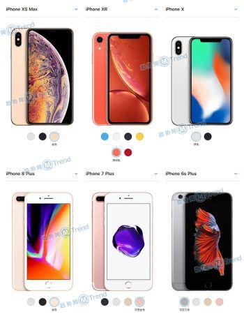 苹果XSMax XR XS X 8P 7P哪个好?屏幕尺寸颜色容量大对比