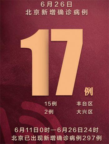 北京新增17例确诊 美国连续三天刷新确诊增长纪录