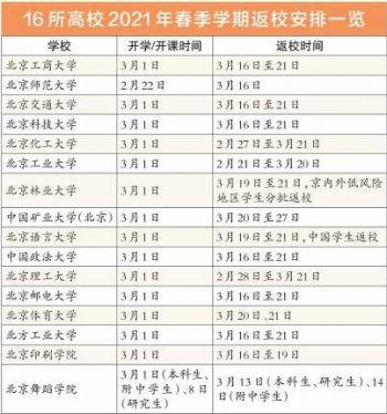 英国批准新冠病毒人体挑战试验!北京16所高校延迟返校