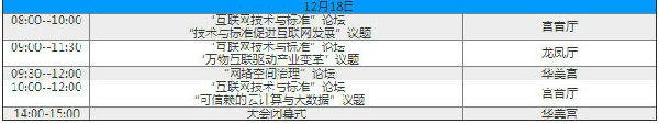 ,世界互联网大会WIC 2015会议议程