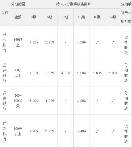 苹果SE苏宁任性付分期付款:iPhoneSE旧机换购方法