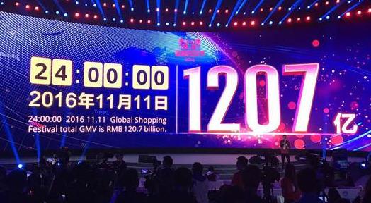 ,小米,京东,花呗,双11,天猫双11成交额1207亿元 无线端占八成