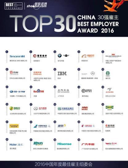 2016中国年度最佳雇主榜30强:腾讯阿里巴巴IBM领衔科网业