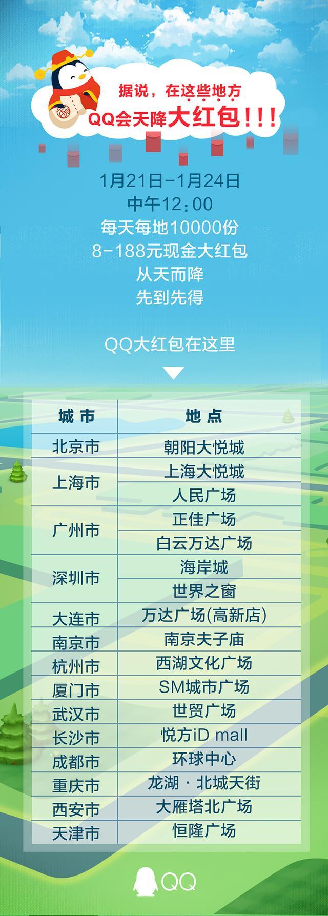 QQ AR红包开抢瓜分2.5亿现金 抢红包入口汇总