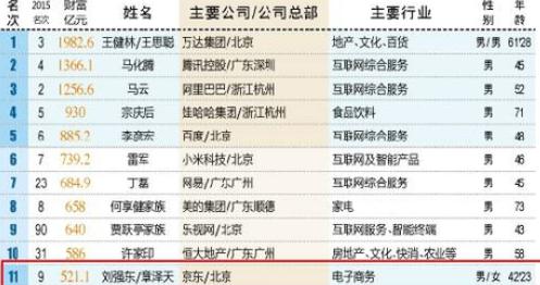 ,刘强东,京东,奶茶妹,奶茶妹妹章泽天出售澳洲豪宅
