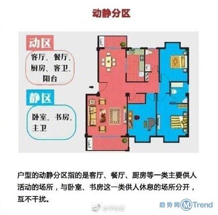 ,上海惊现神户型:上海一套二手房火了!奇葩神户型图盘点