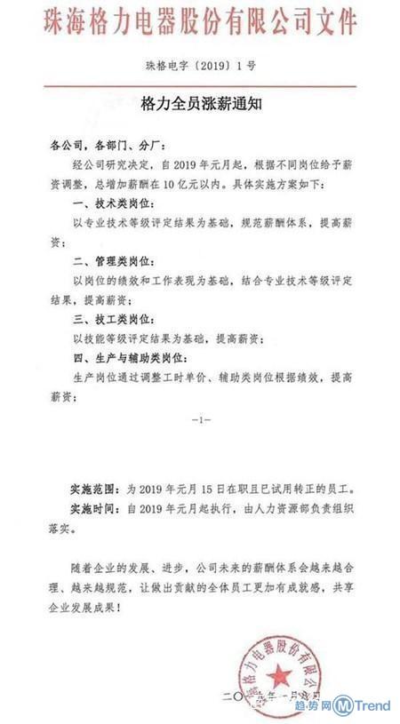 今日热点:格力电器宣布加薪 小米股东不卖股