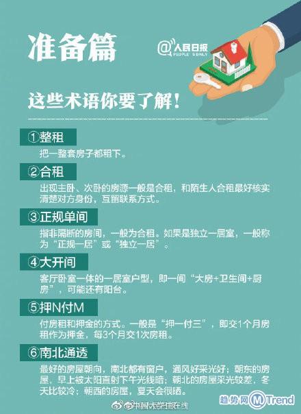今日热点:电子社保卡上线 北京规范租房平台