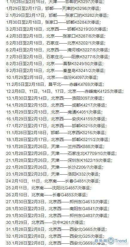 今日热点:北京铁路部分列车临时停运 广西寻5000名同行乘客