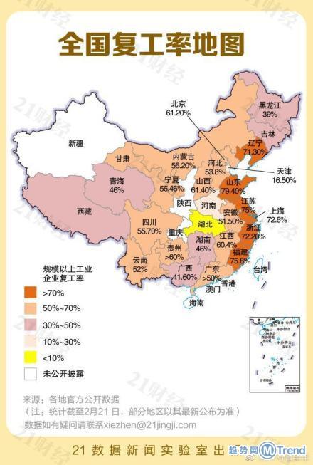 热点:24城复工率超80% 钟南山团队从尿液中分离出新冠病毒