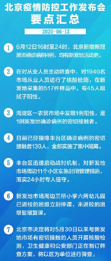 ,北京丰台区启动战时机制 负责同志被约谈 11个小区封禁