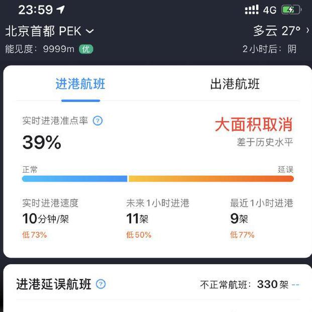 ,北京前往各地航班大面积取消 北京近6日确诊137例