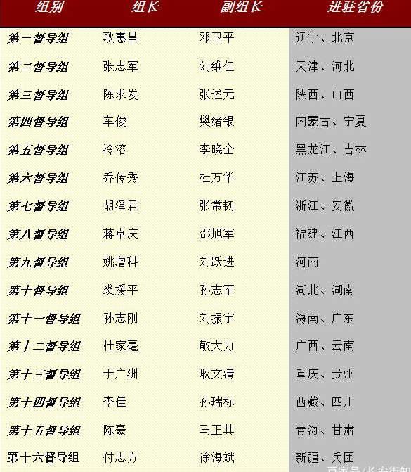 16位中央督导组长全部就位!云南公布瑞丽地区免费退票措施