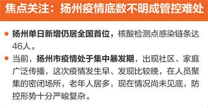 疫情日报:扬州检测点感染链再延长