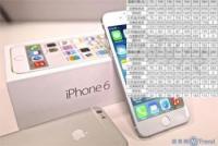 iPhone6合约机套餐价格资费:移动电信联通最全苹果合约计划