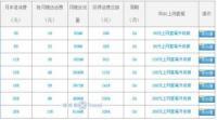 北京移动iPhone6合约机套餐:分期付款 以旧换新 补贴话费流量