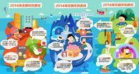 淘宝国民热搜词排行榜指数:全国各地网民在淘宝搜索什么