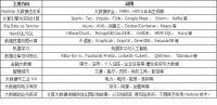 中国Hadoop技术峰会CHINA HADOOP SUMMIT约你北京见