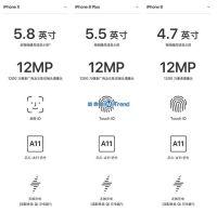 iPhoneX 苹果8 8PLus区别:所有功能参数 最详细全面对比