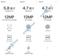 iPhoneX 苹果8 苹果7区别:多角度全景对比 最直观完整版