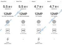 >买iPhone8 8Plus还是苹果7 7Plus好:全面对比哪个最划算