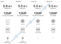 iPhoneX 8Plus和7P 6s区别是什么:对比20要点秒懂哪个好