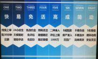 平安普惠宅保宝:房产估值 授信额度 利息费率 流水资料