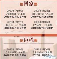 今日热点:罗永浩再创业 2020春运购票日历