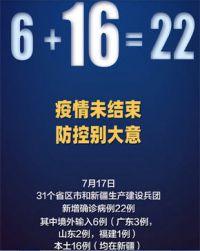 31省新增22例确诊本土16例在新疆 香港母子广东珠海确诊