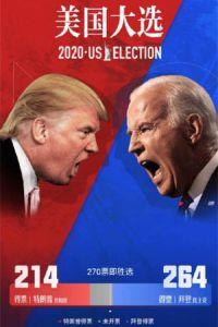 美国大选:内华达州的6张选票 特朗普团队在内华达州提起诉讼