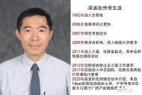 中芯国际被曝内讧CEO梁孟松请辞!澳大利亚将中国告到WTO中方回应