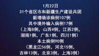 31省新增确诊107例本土90例  新冠核酸检测增加肛拭子