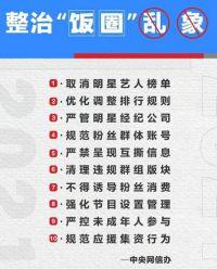 韩媒称中国整治饭圈针对韩国 中方回应清朗行动针对韩国说